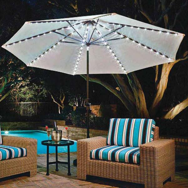 Treasure Garden Umbrellas Opdyke Furniture Inc